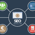 How Long Does It Take For SEO to Work in 2019