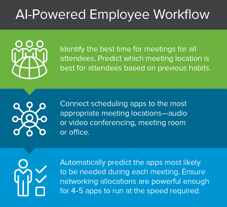 4 Ways to Improve Video Conferencing Tech with AI