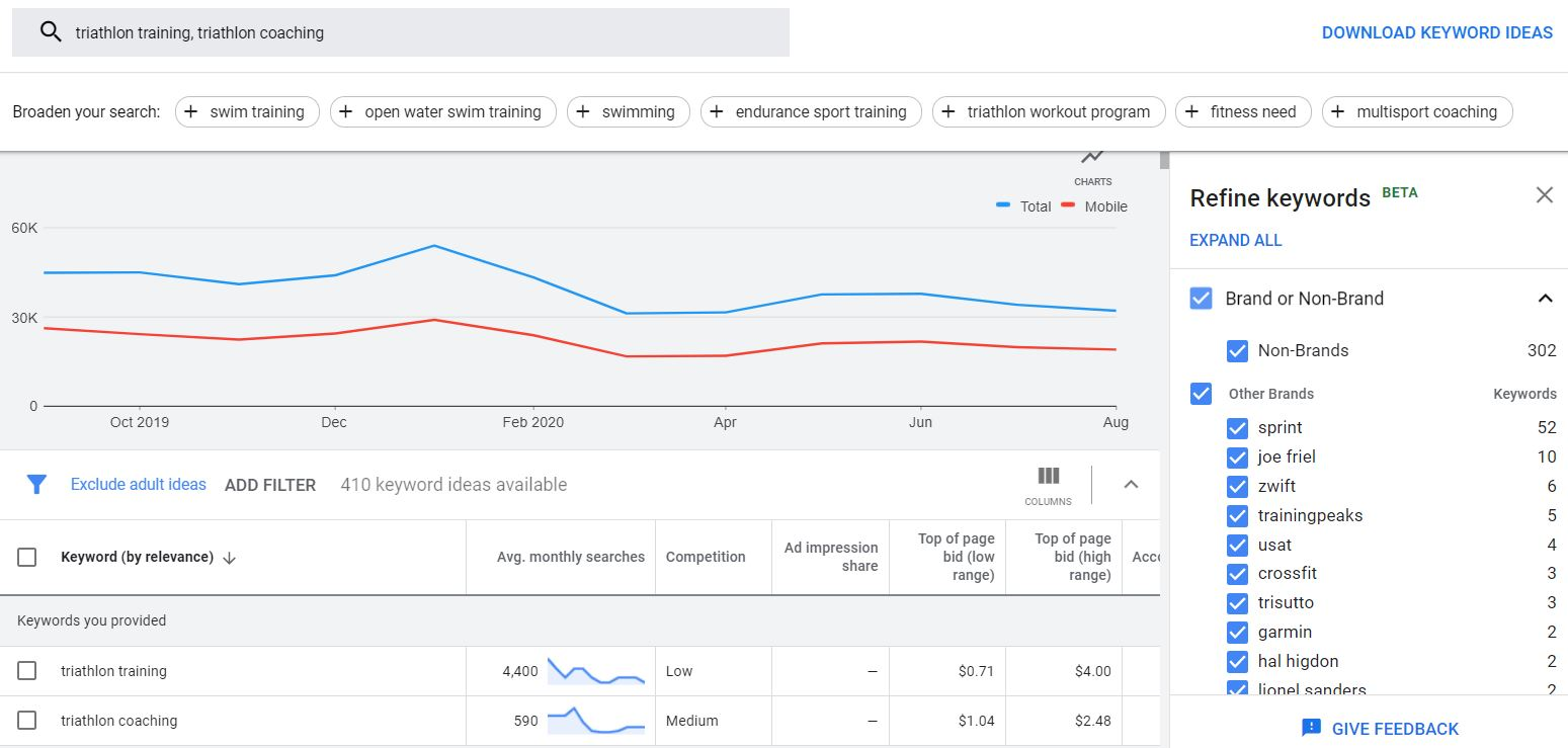 PPC-Tips-Keyword-Research