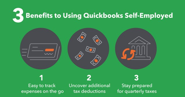 Intuit Quickbooks Self-Employed Reviews 2019: TurboTax Bundle