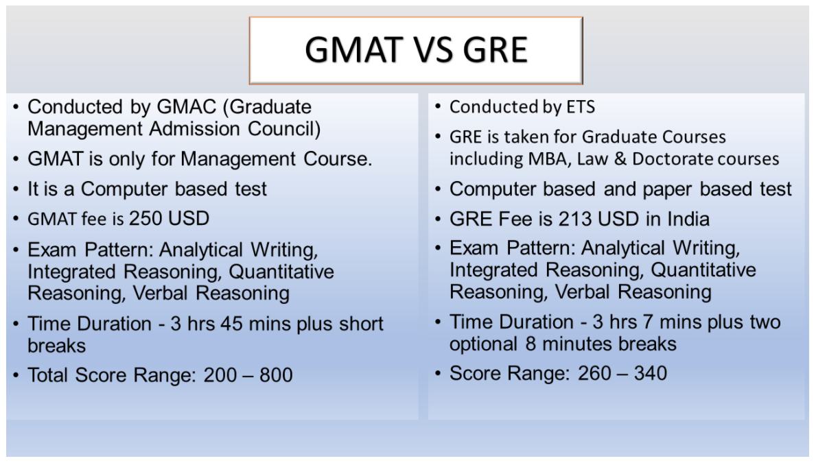 Is GRE A Viable Alternative for GMAT to Study Abroad? 1 Business ideas and resources for entrepreneurs