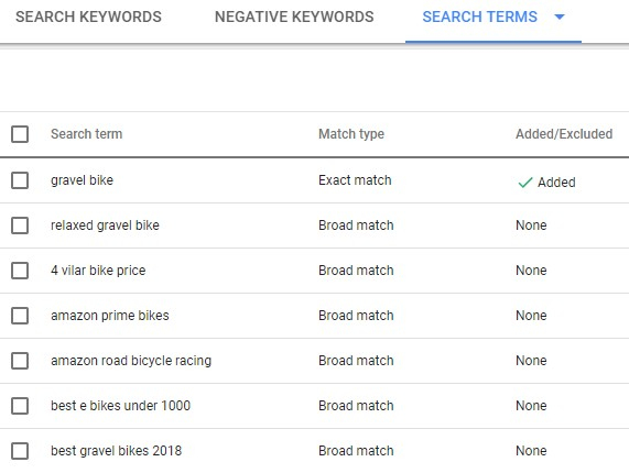 PPC-Tips-Bidding-Search-Terms