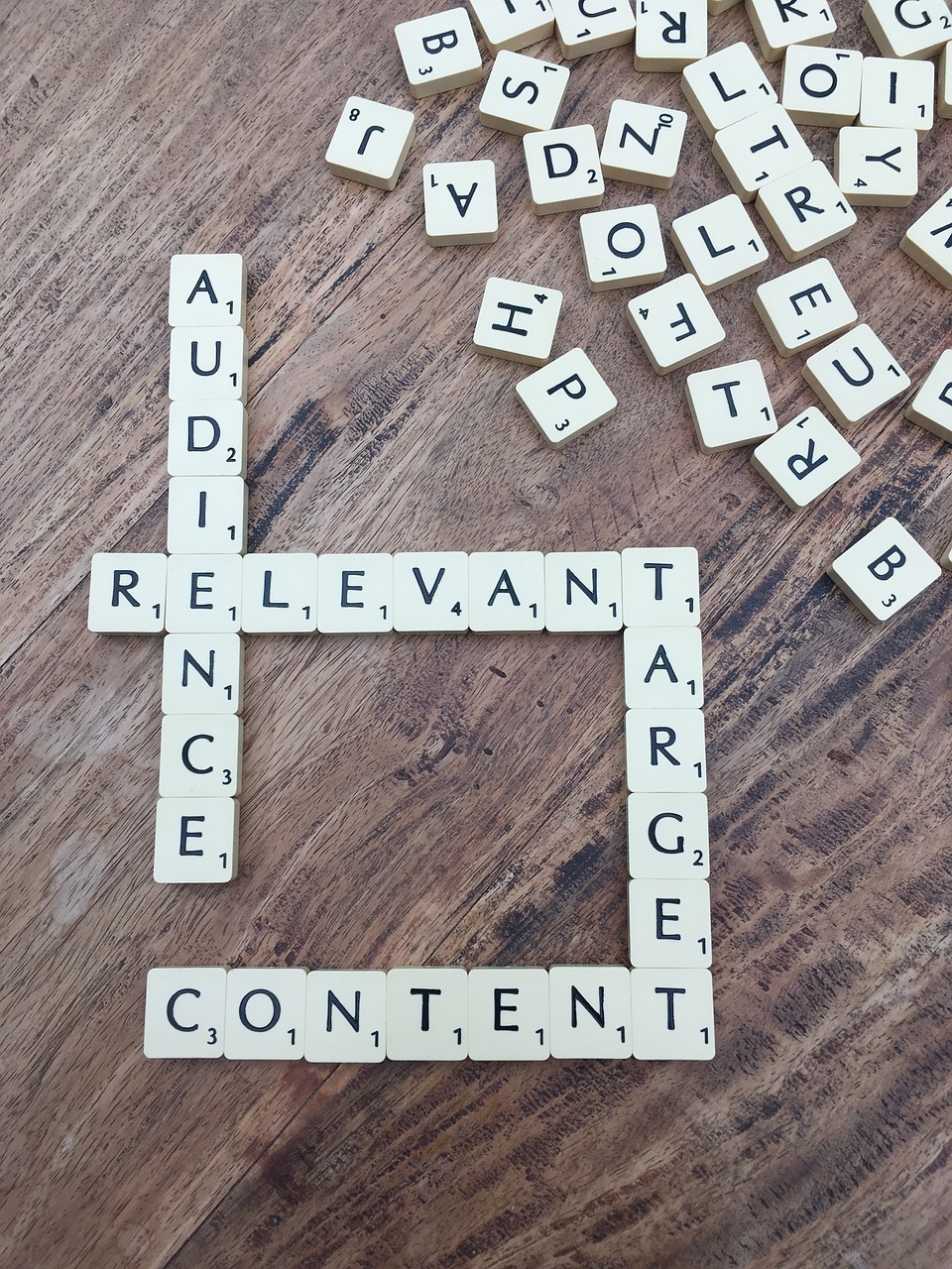 24 Ways Repurposing Your Content Will Boost Traffic Quickly