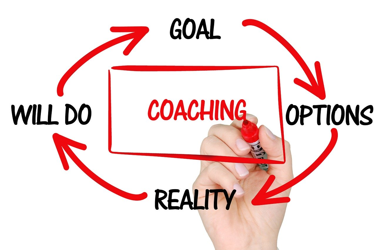 The 3 Steps To Become A Successful Life Coach