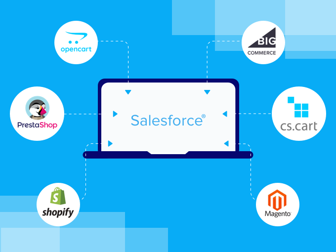 A Better Salesforce eCommerce Integration Guide (2021)
