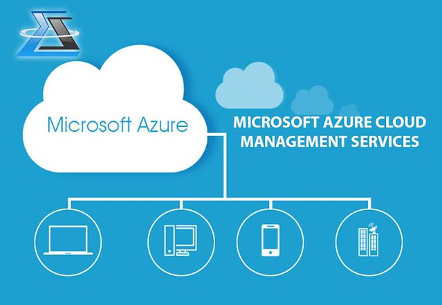How Microsoft Azure Cloud Is Impacting the Finance Industry